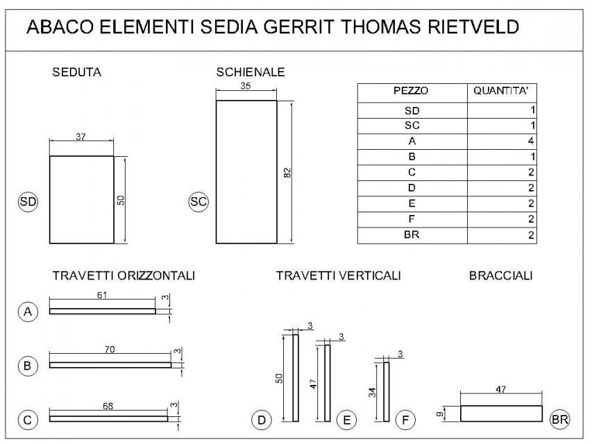 Ttp sedia parametrica assemblaggio tipo - Dimensioni sedia ...